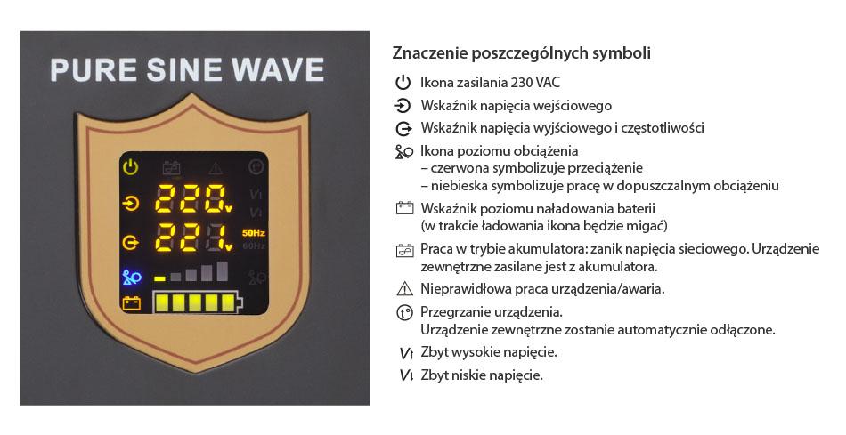 przetwornica awaryjnego zasilania Kemot URZ3408 panel sterowania