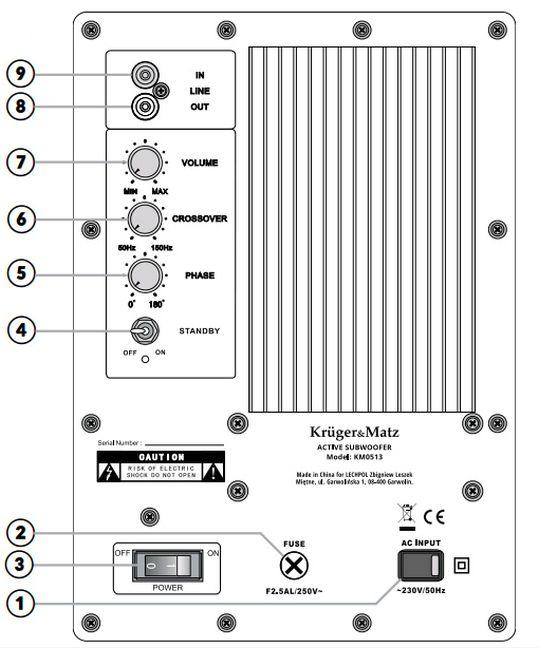 subwoofer aktywny kina domowego KM0501S panel sterowania