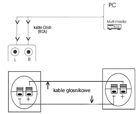KOM0655 schemat połączeń zestawu INTEX DJ-220K