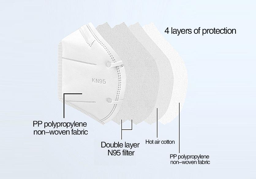 Maseczka ochronna KN95 FFP2 4 warstwy