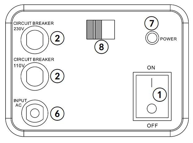 transformator napięcia URZ3421 rysunek tył