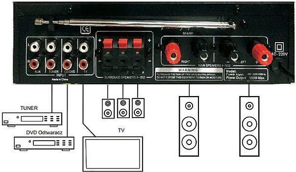 wzmacniacz VK 338 Voice Kraft - back panel