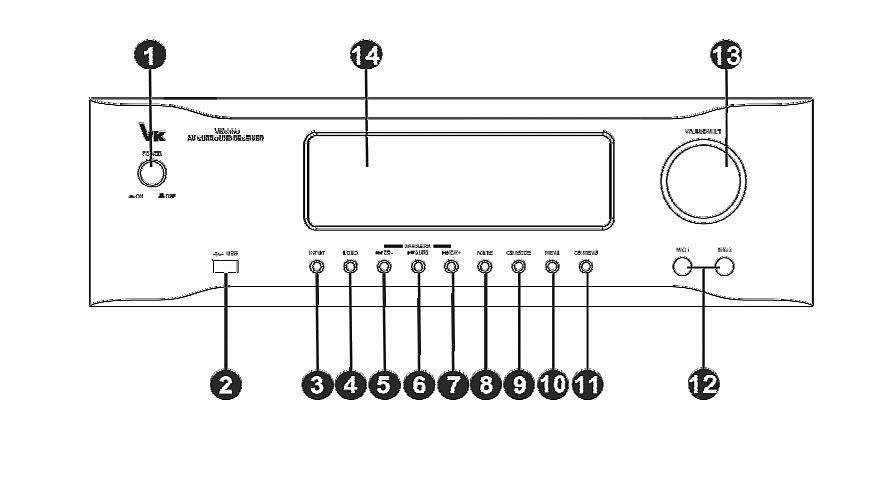 Amplituner 5.1 VK-6360 front - opis
