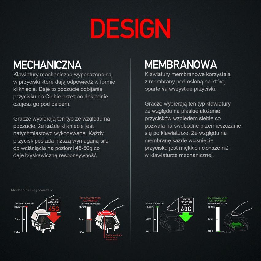 klawiatura mechaniczna Fantech MK871 2