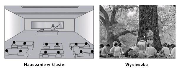 nagłośnienie przenośne w klasie i w plenerze